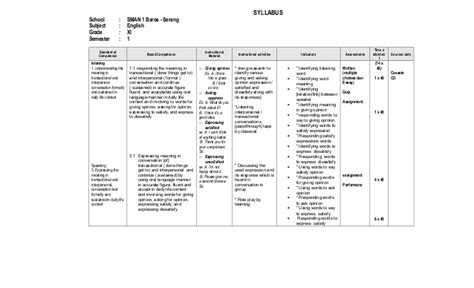 lesson plan template in english lesson plan 2 2 syllabus of english class xi smt 1 2