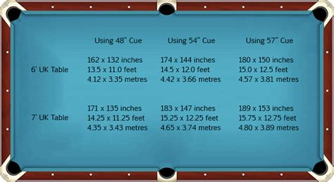billiard table dimensions related keywords suggestions