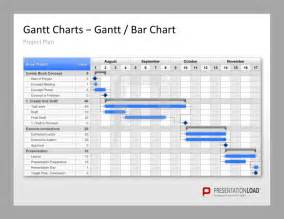 powerpoint project schedule template project management powerpoint templates your project plan