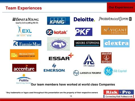 Security Analysis And Portfolio Management Ppt For Mba by It Risk Advisory Brochure