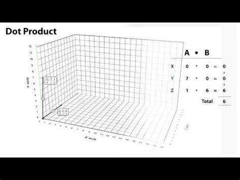 unity quaternion tutorial ep8 what is a quaternion unity3d game design tutorial doovi