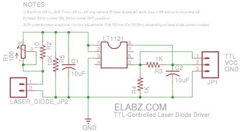 blue laser diode driver circuit lasers