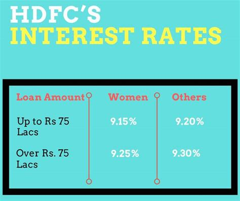 hdfc housing loan for nri good news hdfc reduces home loan rates business news india today