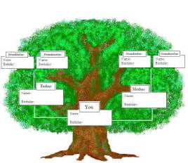family trees for kids family tree of project ideas for