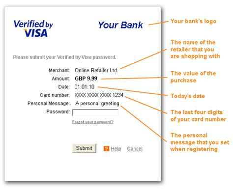 Otp Bank Letter Of Credit 3d secure basics pros and cons ccnetpay