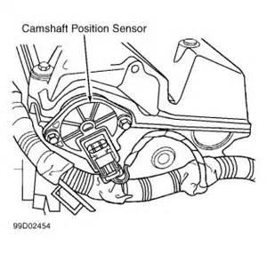 P0340 Dodge Neon 2004 Dodge Neon Position Sensor 2004 Wiring Diagram