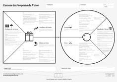layout strategy of kfc kfc canvas 1 business models pinterest