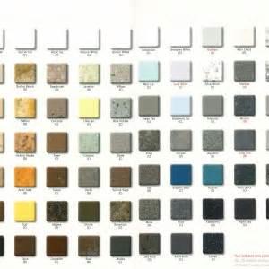 Corian Colors Pricing Decor Tips Truly Unique Corian Countertop For Kitchen