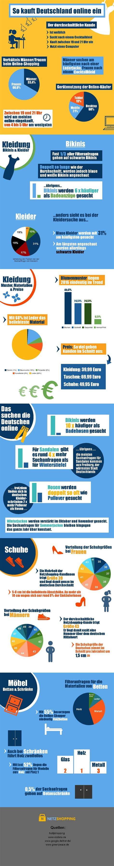 Search Deutschland Search Results For Konsumverhalten 2015 Deutschland Calendar 2015