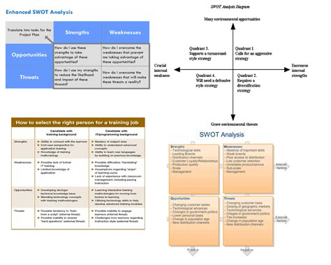 Mba 517 Strategic Planning And Policy Analysis by Swot Analysis Tools Software Shareware Swot Analysis