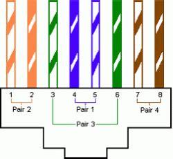 100 dimarzio ionizer wiring diagram cort hss wiring