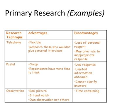 exles of primary market research