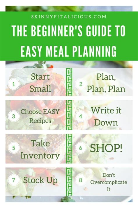 the beginner s guide to meal planning fitalicious
