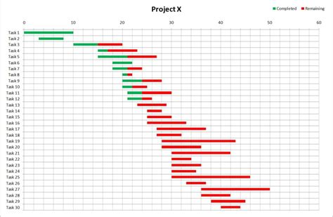 format excel graph with dates gantt chart excel template xls calendar template word