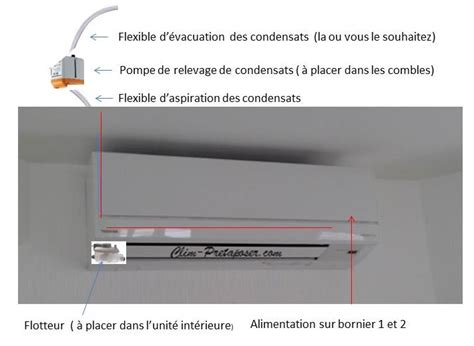 Comment Installer Une Clim 1888 by Installation Climatisation Gainable Probleme Climatisation