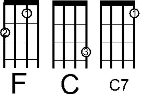 strumming pattern when you re gone ukulele rocks o