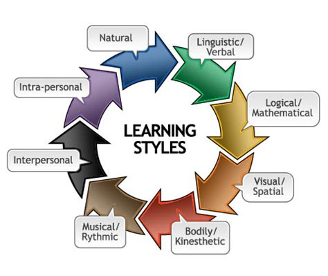 learning learning explained to your ã a guide for beginners machine learning books acquiring the webskills