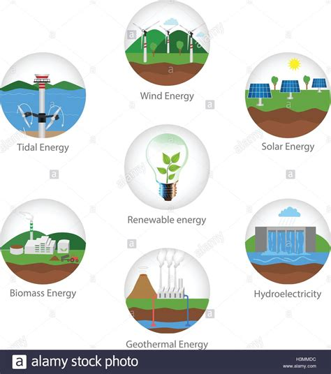 3 types of power renewable energy types power plant icons vector set