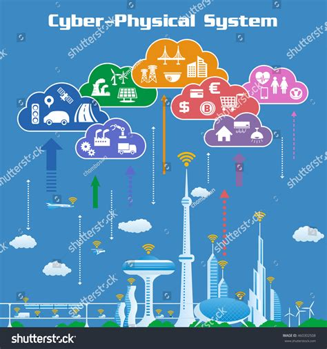 security and privacy in cyber physical systems foundations principles and applications wiley ieee books cps cyberphysical system concept image various stock