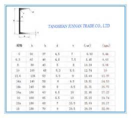 Steel Curtain Wall Jis Standard U Channel Steel Dimensions Structural Steel U
