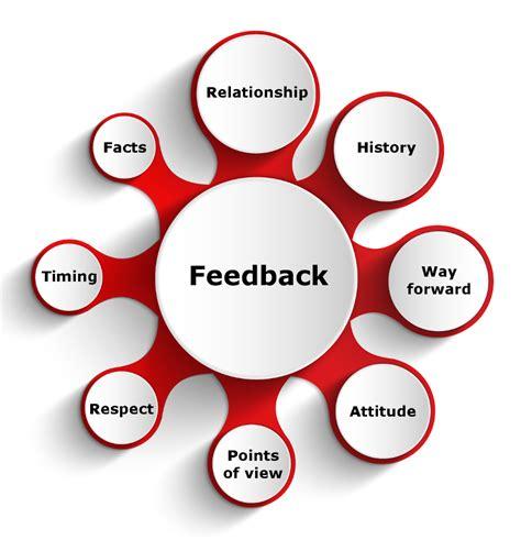 Feedback Photos feedback rtta
