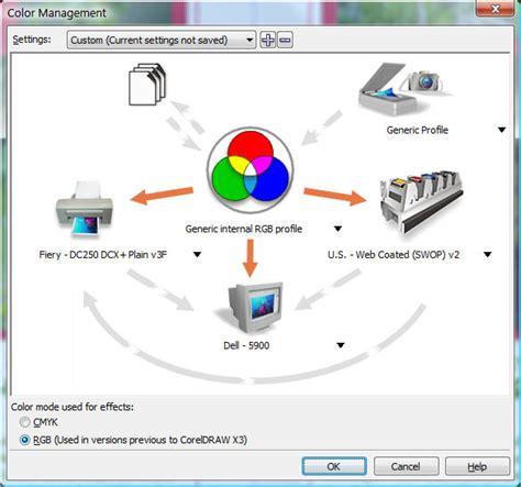 corel pattern color печать из корела x5 x6 на c224 цифровая печать как
