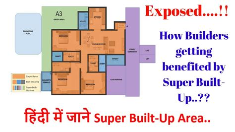 the in the area built up built up area explained built up