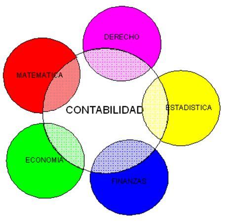 conceptos de finanzas ii conceptos contabilidad para todos