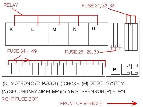 2001 s500 fuse diagram mercedes forum in 2002
