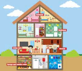energy efficient homes energy saving tips myutilitygenius