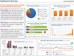 best practices template strategic tactical dashboards best practices exles