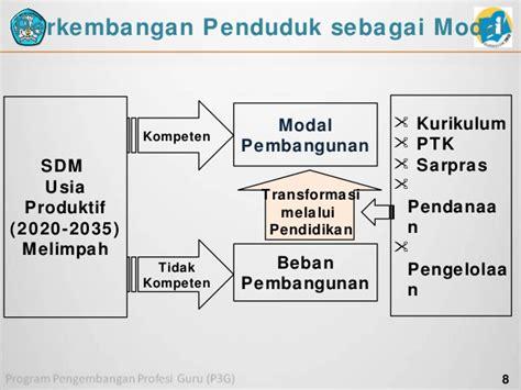 Buku Manajemen Pembiayaan Pendidikan Berbasis Nanang Fattah penjelasan kurikulum 2013