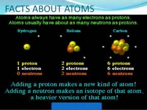 The Particles Of A Gas Are Actually Protons Or Electrons Atoms And Molecules