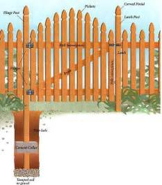 how to build a wood gate diy earth news