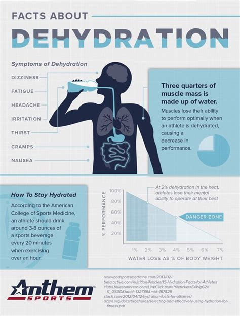 hydration blood pressure how to stay hydrated in the health water