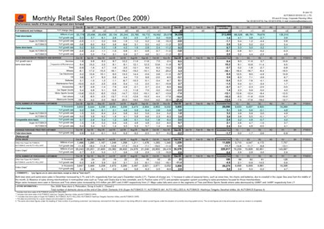 Retail Sales Report Template Monthly Sales Report Sles Vlashed