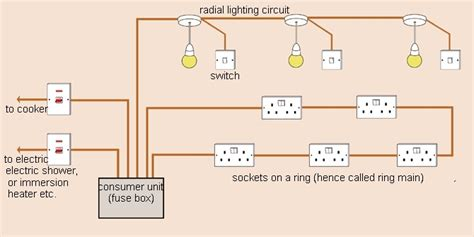 simple wiring diagram for house wiring diagram and