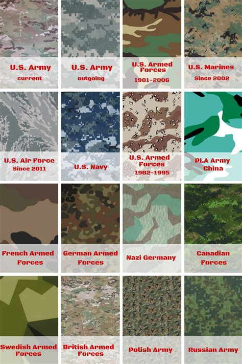 different pattern types different types of military camouflage patterns daily