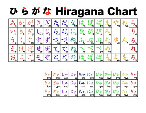 Reference Letter Japanese hiragana symbols chart pictures to pin on