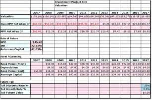 project roi template investment project spreadsheet template screens modelsheet