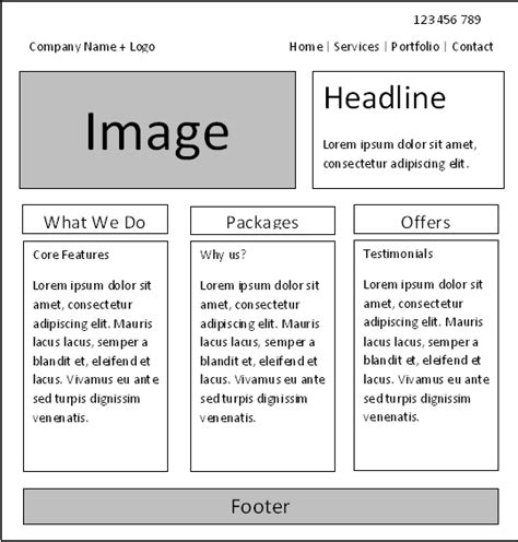 web layout wireframe wireframing an excellent approach to web design