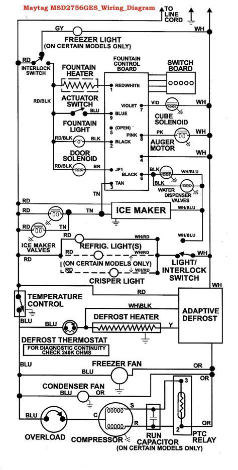 Samsung French Door Reviews - refrigerator parts maytag refrigerator parts circuit board