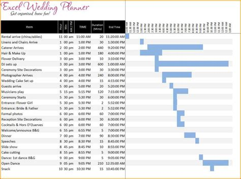 wedding guest spreadsheet free wedding guest spreadsheet free wedding spreadsheet templates wedding spreadsheet spreadsheet