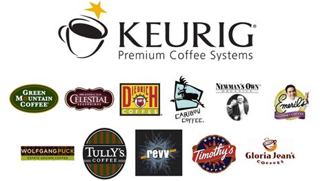 6 advantages of keurig s k cups the coffee refreshment