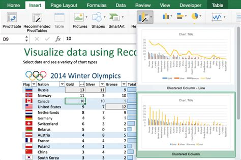 Kalender Excel 8 10 8 Tips And Tricks You Should For Excel 2016 For Mac