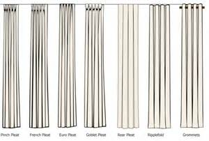 Pinch Pleated Valances Visual Guide To Pleated Drapes Pinch Pleats French