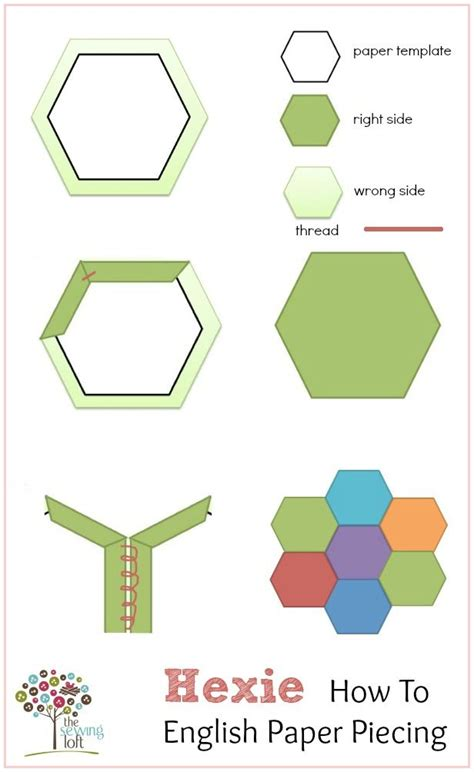 Hexagon Shapes For Patchwork - paper piecing hexies patchwork stof og t 230 pper