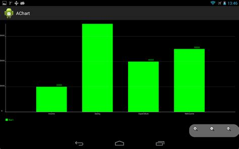 android padding android padding on y axis achart engine