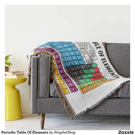 periodic table throw blanket periodic table of elements throw blanket periodic table