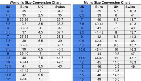 shoe size conversion chart shoe size conversion chart hairstyle 2013
